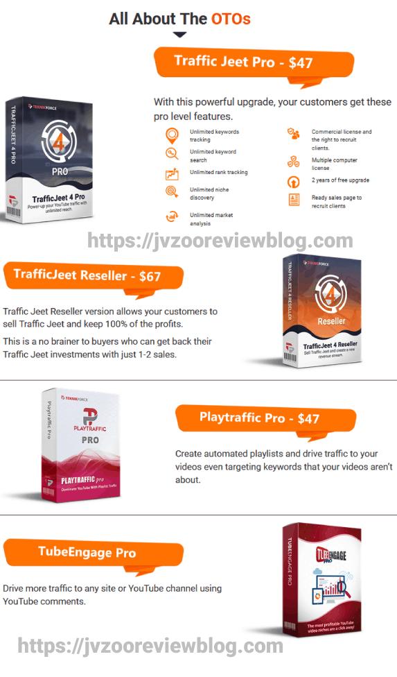 Traffic Jeet 4 Review - OTO FUNNEL