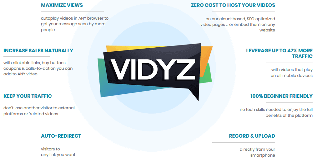 Vidyz Review - Why