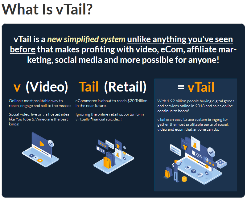 EyeSlick Review - What is vTail