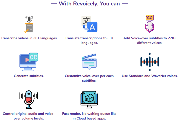 Revoicely Review 2