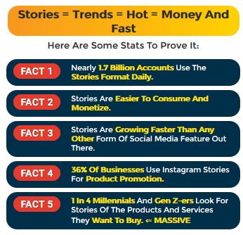 StorieBot Review - facts