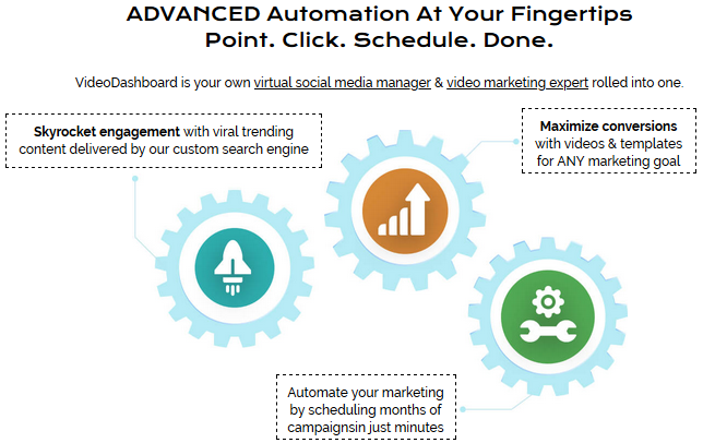 VideoDashboard Review - Advanced Automation