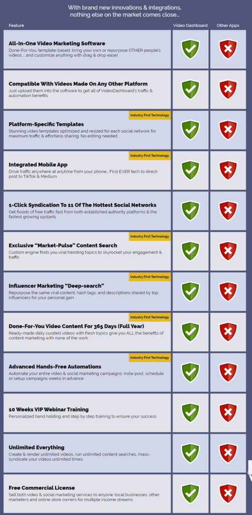 VideoDashboard Review - VD Vs Competition