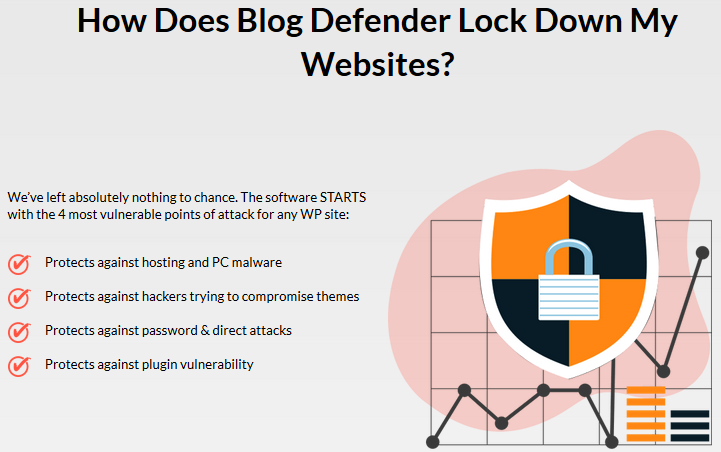 BlogDefender 2020 Review 6