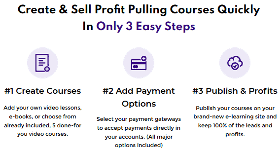 AcademyPro Review - Steps