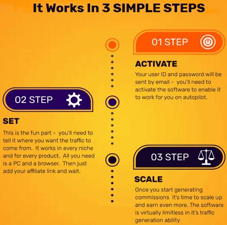 TrafficSmash Review - Steps