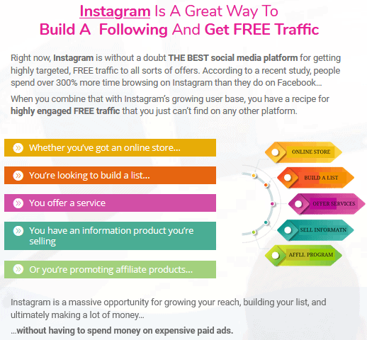 InstaBio Builder Reloaded Review - Why