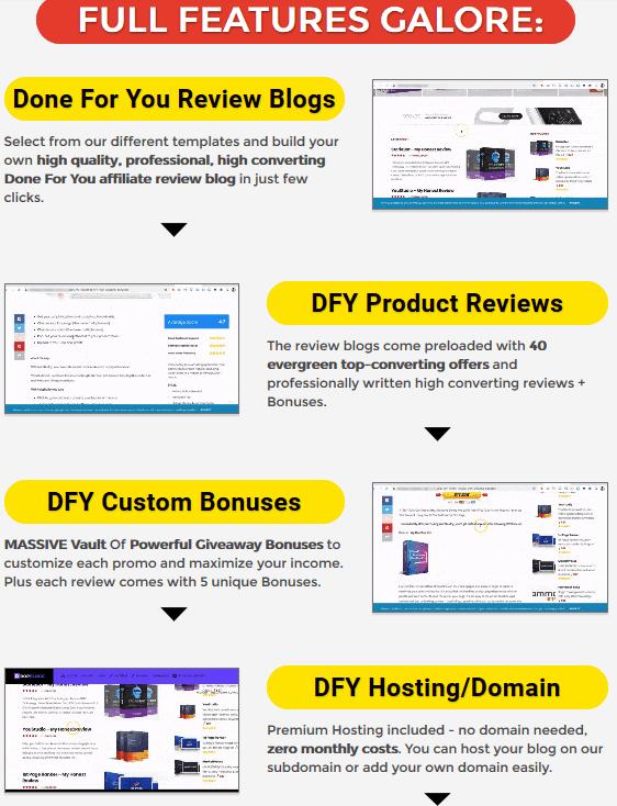 DropBlogr Review - Features (1)