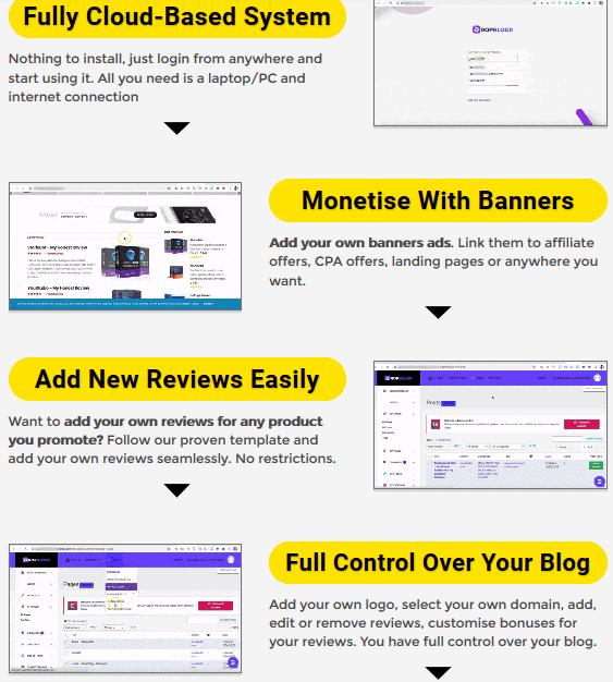 DropBlogr Review - Features (2)