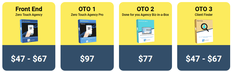 ZeroTouch Agency Review - Funnel - FE & OTO's