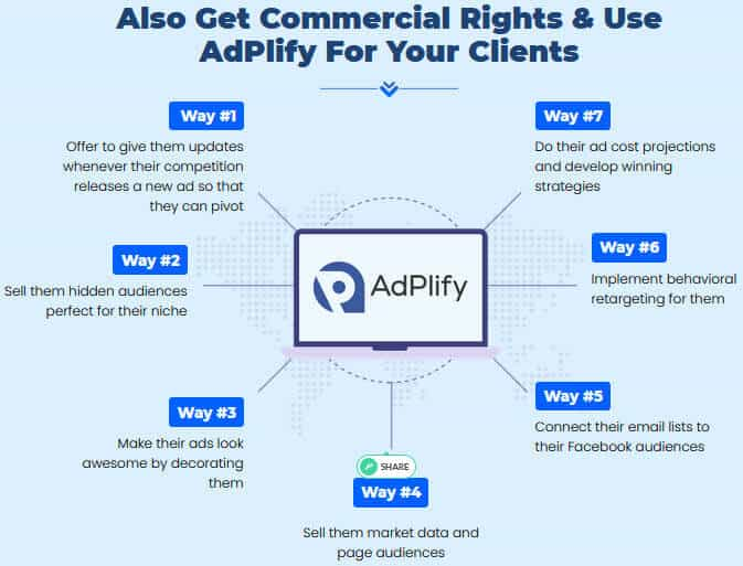 Adplify Review - 7 Reasons give clients